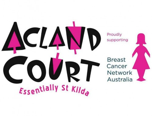 Breast Cancer Network Australia Raffle
